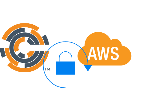Managing AWS Parameter Store Secrets with Chef
